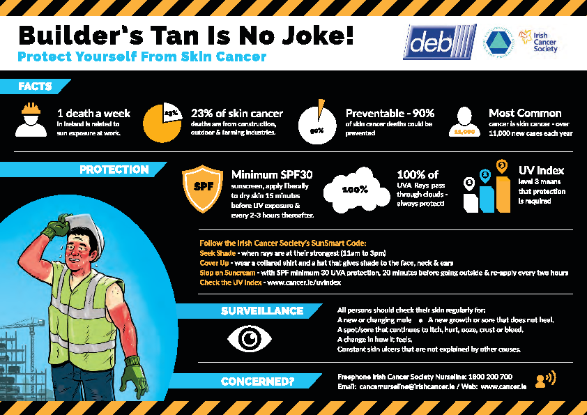 Infographic for Skin Cancer Prevention for Site Workers front page preview