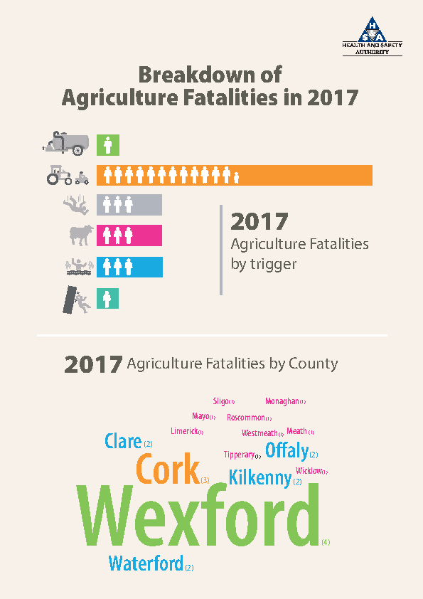HSA Agriculture Infographic front page preview