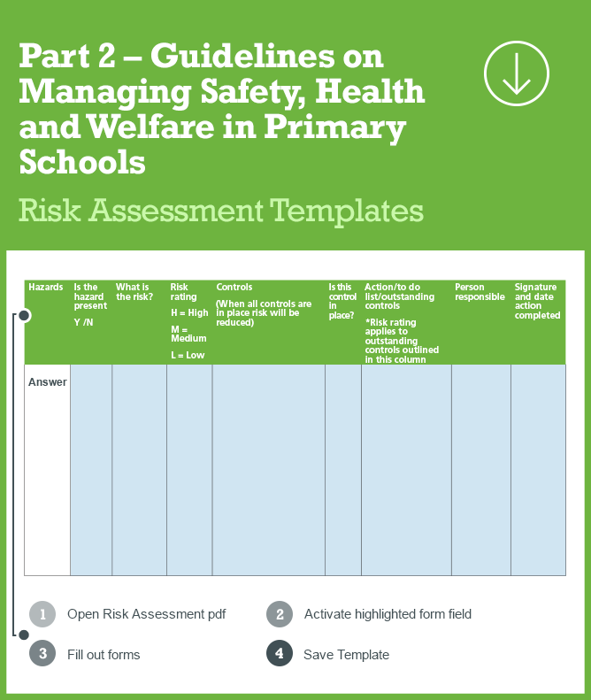 Interactive Risk Assessments For Primary Schools Health And Safety