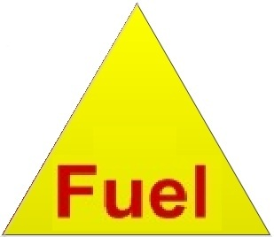 Fire Prevention fuel