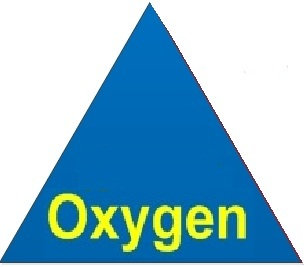 Fire Prevention oxygen