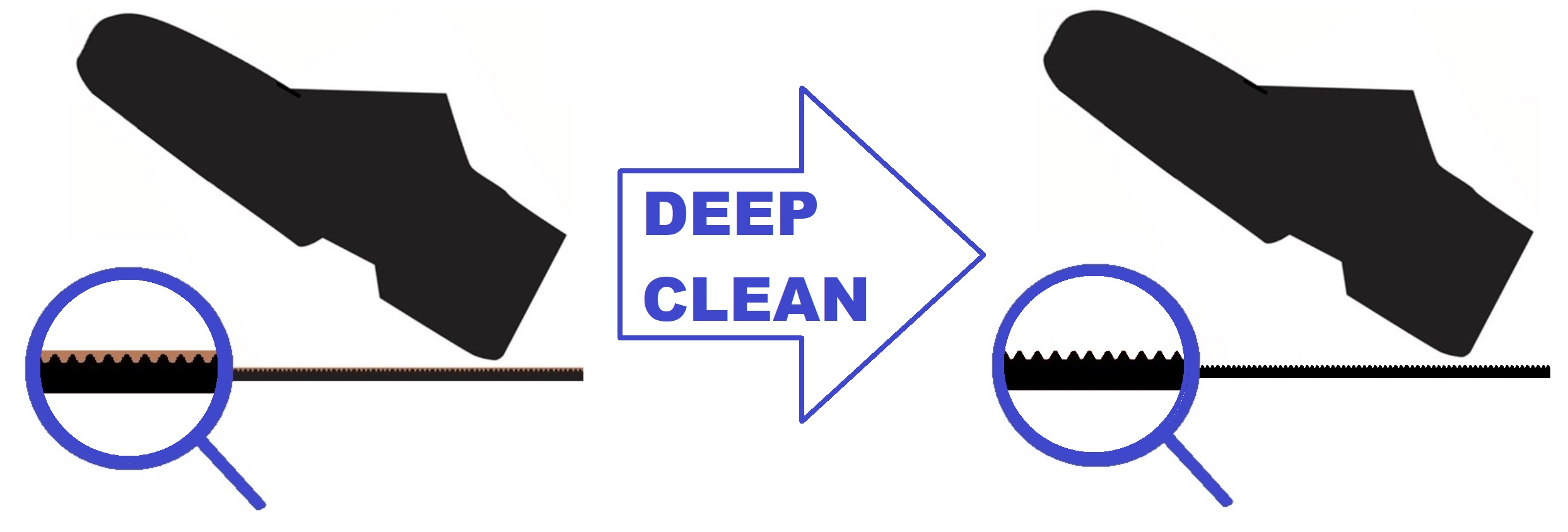 Deep Clean Pedestrian Surfaces