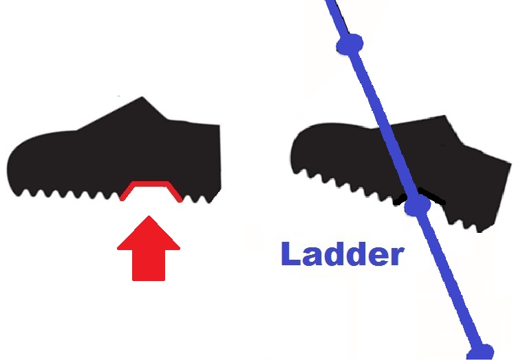 Heel and Outsole and Ladder Use