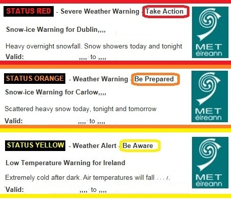 Met Eireann weather warnings