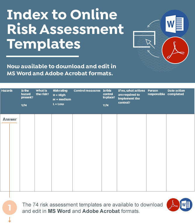 Post-Primary Guidelines - Part C - Risk Assessment Templates